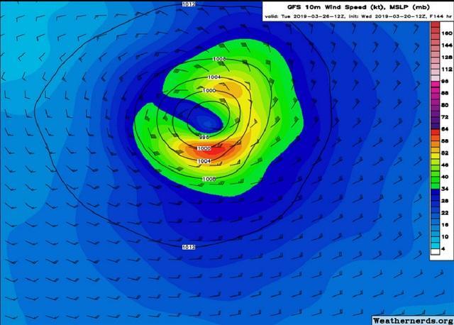 Simulação da circulação do vento em superfície na costa do Espírito Santo. Crédito: Divulgação | Climatempo